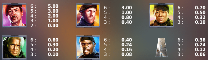 The Expendables Megaways Slot Release Stakelogic Base Game Visuals Art Work Pay table Symbols
