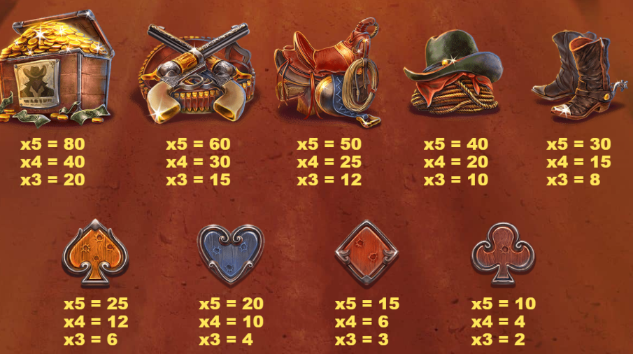 Bounty Raid Slot Release Red Tiger Gaming Visuals Base Game Symbols Art work Pay table