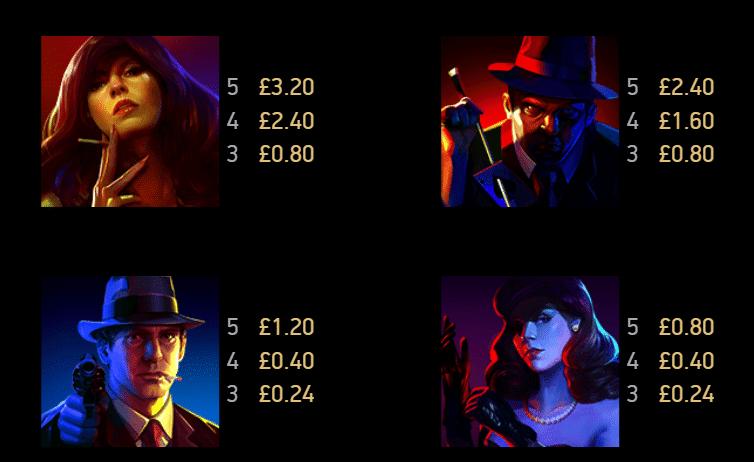 Cash Noire NetEnt Slot Review Casino Crime Visuals Base Game Pay Tab,le Symbols