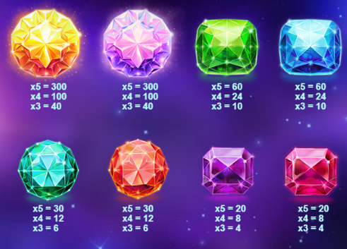 Gems Gone Wild Power Reels Slot Review Casino Base Game Visuals Art Work Pay Table Symbols