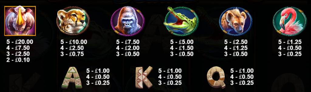 Great Rhino Deluxe Slot Release Casino Review Pragmatic Play Visuals Base Game Pay Table Symbols