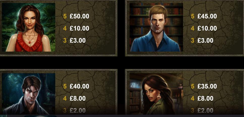 Immortal Romance Microgaming Slot Review Visuals Art Work Casino Slots Game Symbols Pay Table