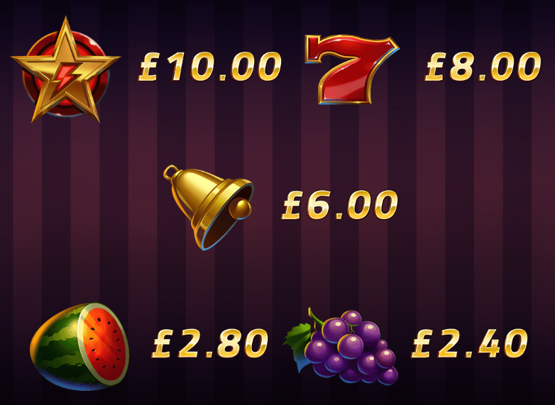 Lightning Joker Slot Review Yggdrasil Gaming Casino Visuals Graphics Art Work Symbols Pay Table