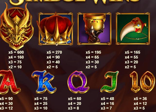 Reel Keeper Slot Review Casino Red Tiger Gaming Visuals Base Game Pay Table Symbols