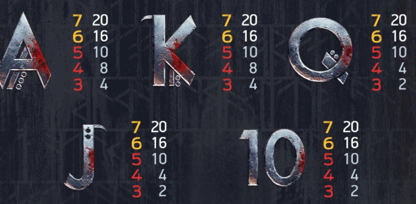 Vikings Video Slot Slot Review Casino Game Play Visuals Art Work Pay Table Symbols