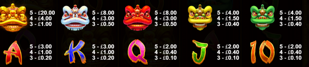 5 Lions Dance Slot Review Pragmatic Play Visuals Symbols Base Game Pay Table