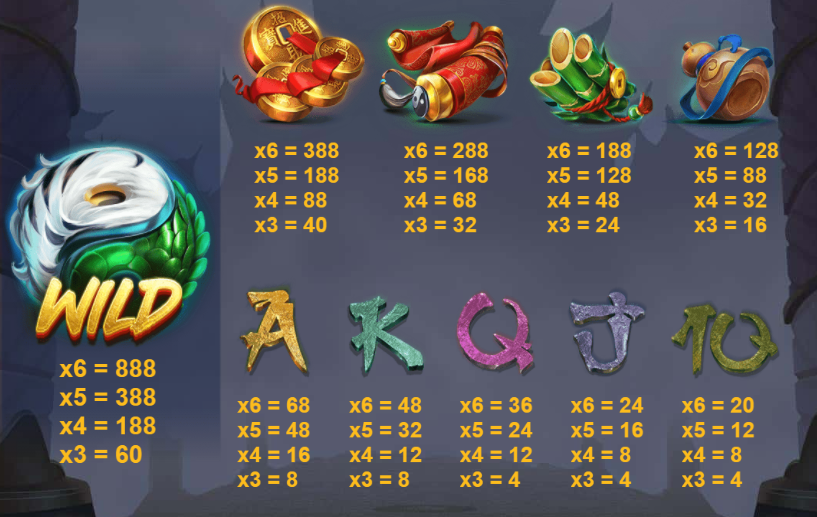 Clash Of The Beasts Slot Review Red Tiger Gaming Casino Visuals Base Game Pay Table Symbols