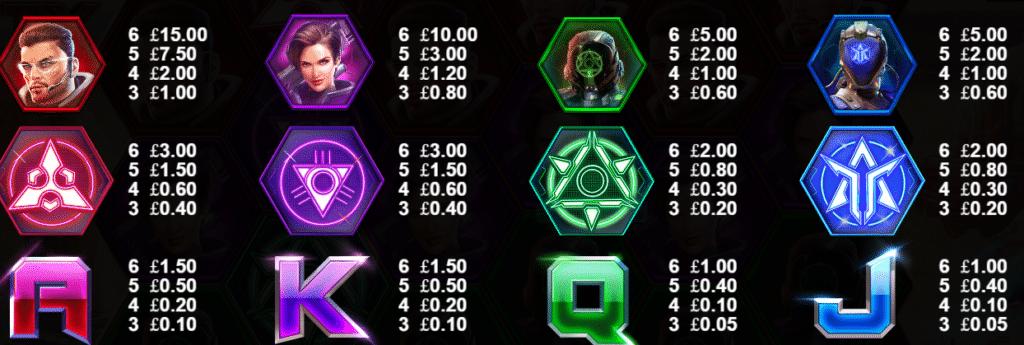 Star Bounty Slot Review Pragmatic Play Visuals Base Game Casino Symbols Pay Table