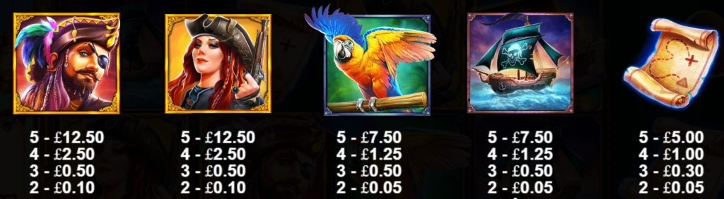 Pirate Gold Deluxe Slot Review Pragmatic Play Casinos Visuals Pay Table Symbols