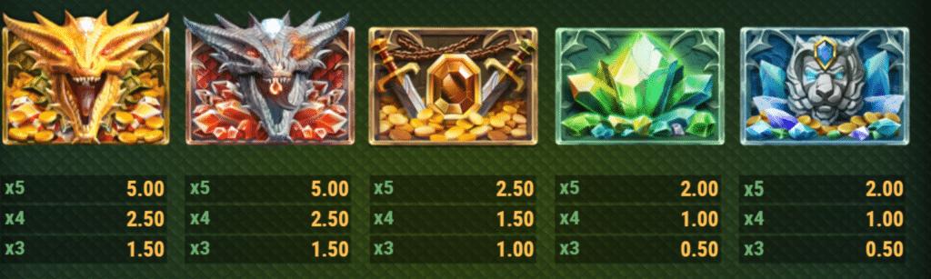 24K Dragon Slot Review Play'n Go Casino Visuals Base Game Pay Table Symbols