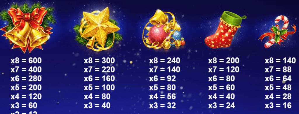Jingle Bells Power Reels Slot Review Red Tiger Gaming Casino Visuals Pay Table Symbols
