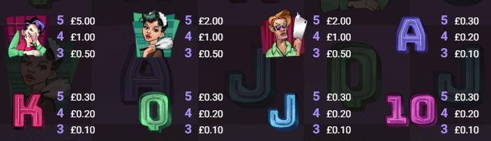 Mystery Motel Slot Review  Hacksaw Gaming Visuals Base Game Symbols Pay Table
