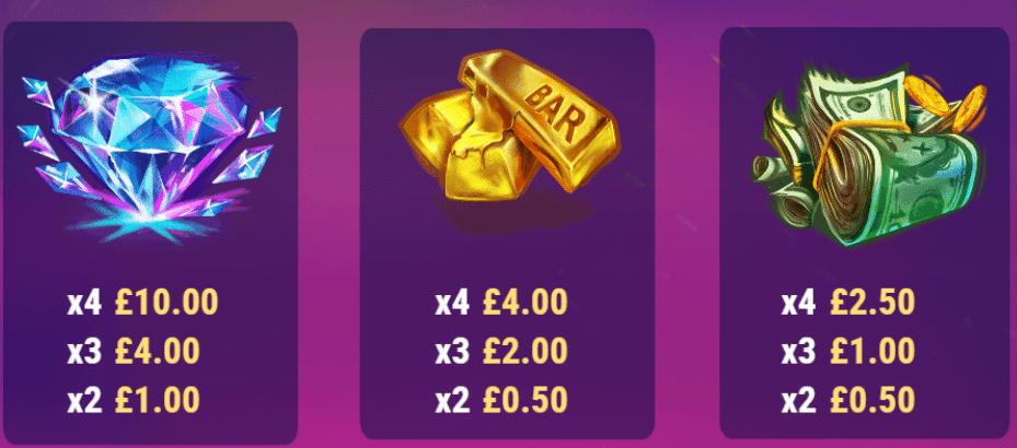 Cash Vandal Slot Review Play'n Go Casino Visuals Symbols Base Game Pay Table