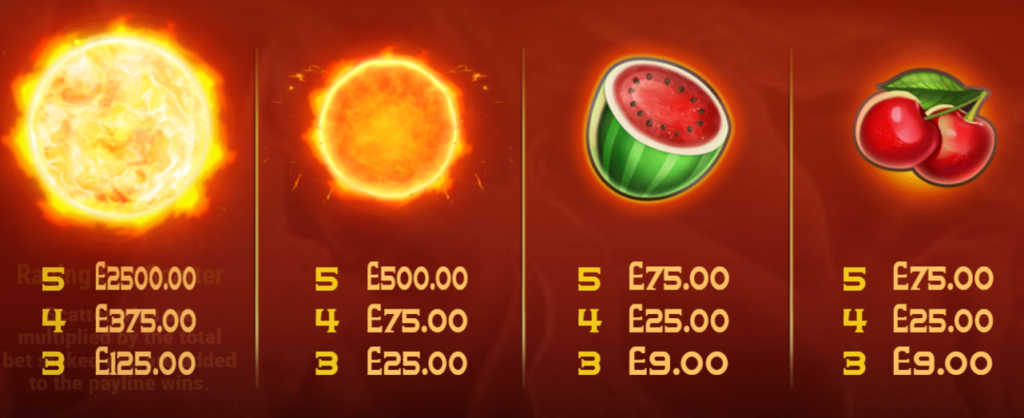 Inferno Star Slot Review Play'n Go Visuals Pay Table Symbols Base Game Casino