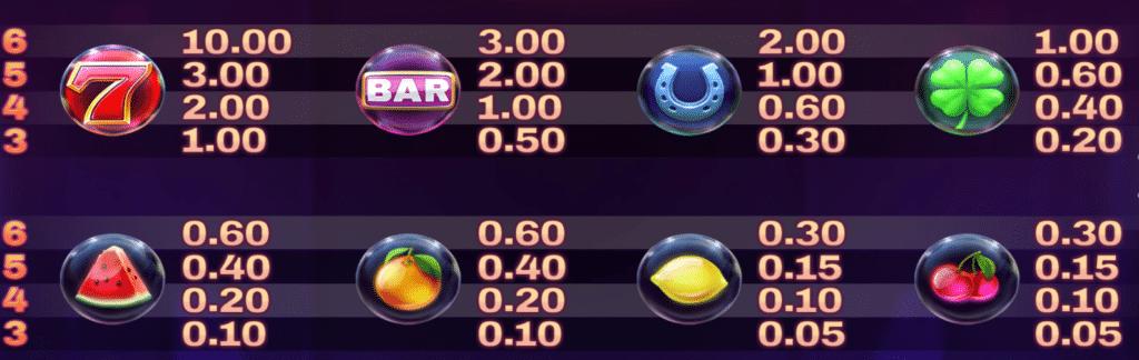 Bompers Slot Review  ELK Studios Visuals Bonus Voaltile Slots Casino