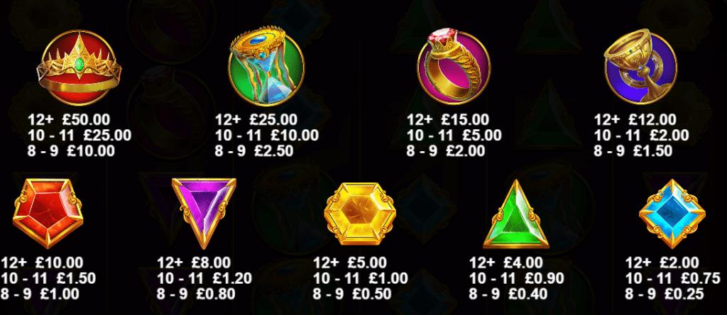 Gates Of Olympus Slot Review  Pragmatic Play Visuals Casino Features Bonus Volatile