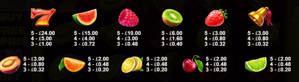 Juicy Fruits Slot Review Pragmatic Play Visuals Symbols Bonus Volatile Volatile