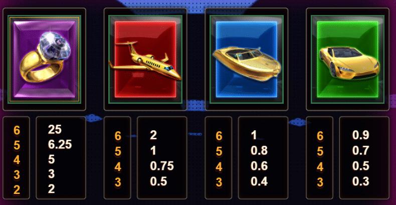 Wheel of Fortune Megaways Slot Review  Big Time Gaming Visuals Bonus Symbols Volatile