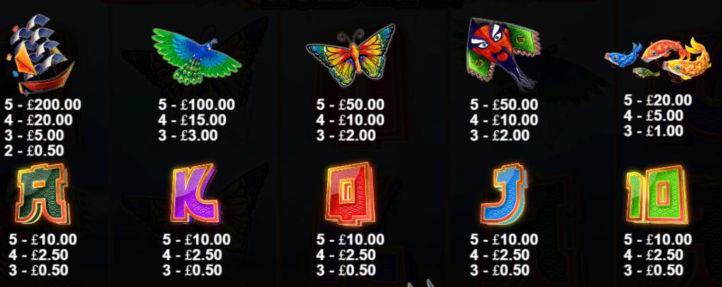 Floating Dragon Slot Review Pragmatic Play Visuals Symbols Volatile Bonus