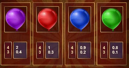 Pop Slot Review  Big Time Gaming Bonus Volatile Casino Symbols