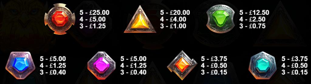 Phoenix Force Slot Review  Pragmatic Play Casino Bonus Visuals Volatile Symbols