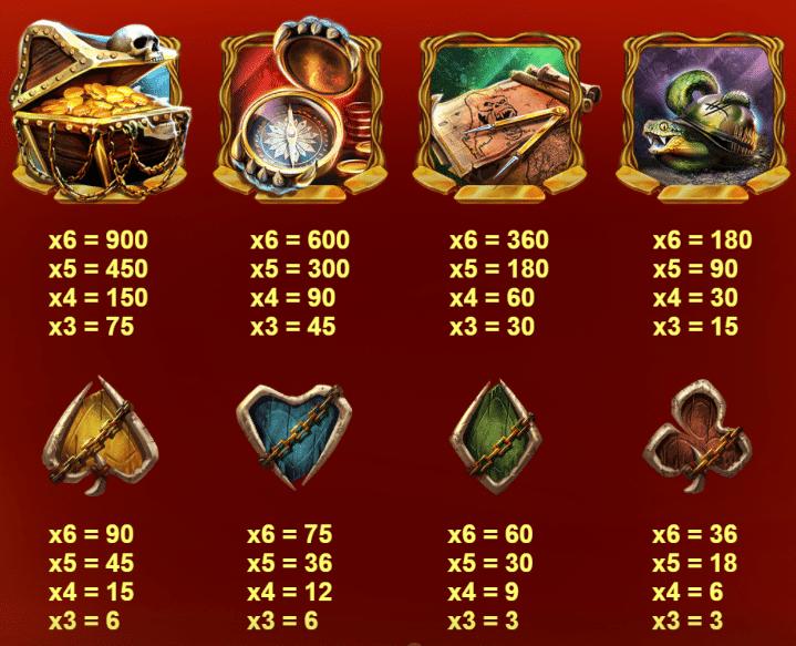 Primate King Slot Review Red Tiger Gaming Visuals Symbols Volatile Casino