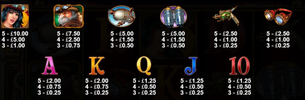 The Amazing Money Machine Slot Review Pragmatic Play Visuals Bonus Volatile Casino