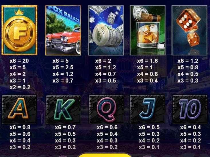 What The Fox Megaways Slot Review  Red Tiger Gaming Visuals Pay Table Bonus Symbols