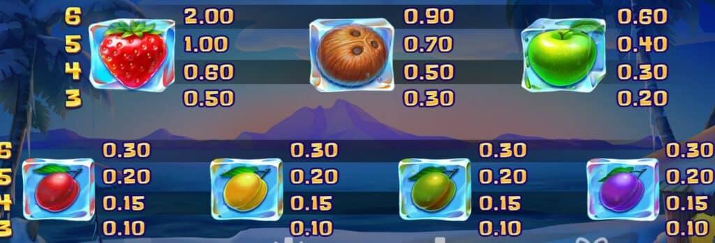Tropicool Slot Review  ELK Studios Visuals Casino Volatile Bonus Symbols