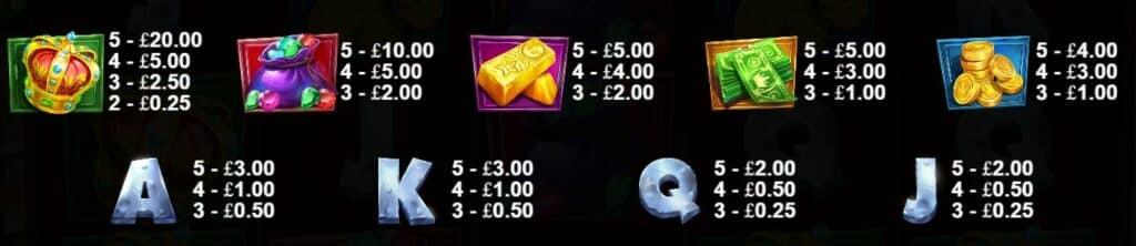 Empty The Bank Slot Review  Pragmatic Play Visuals Symbols Casino  Bonus