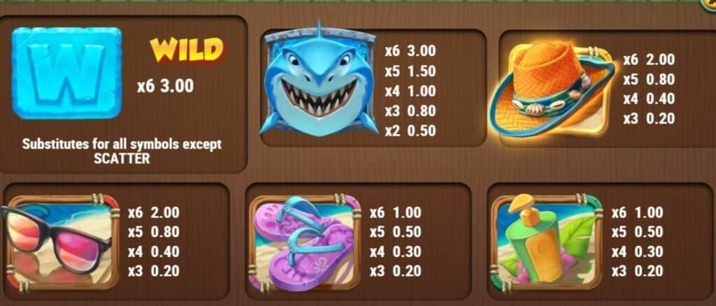 Hotel Yeti - Way Slot Review Play'n Go Visuals Symbols Casino Bonus